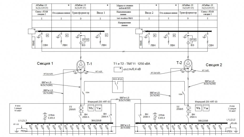 2БКТП 1250 IIDI.jpg
